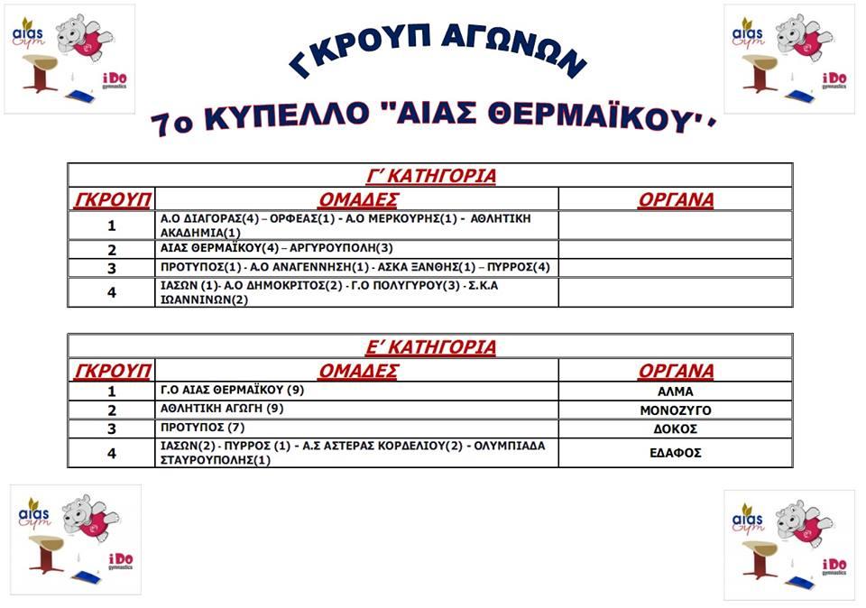 aias-groupsC