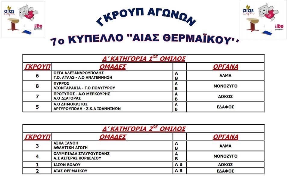 aias-groupsD1