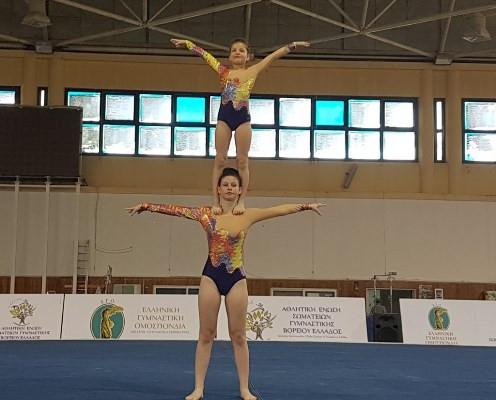 Διασυλλογικοί αγώνες ακροβατικής γυμναστικής Β΄ Περιφέρειας-Προκήρυξη